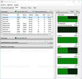 Monitor de recursos - Comprobación uso de núcleos