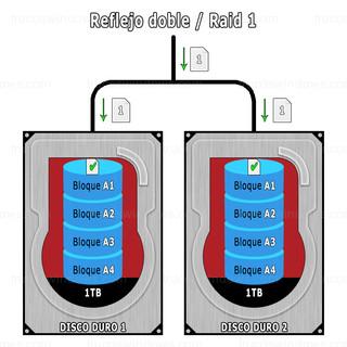 Administrar espacios de almacenamiento - Resistencia reflejo doble / Raid 1