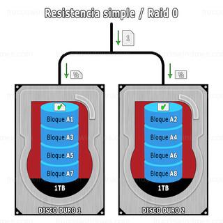 Administrar espacios de almacenamiento - Resistencia simple / Raid 0