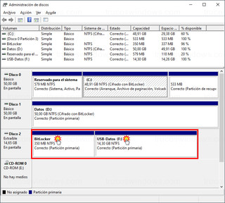Administración de discos - Particiones BitLocker y USB-Datos